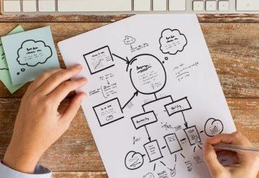 5 dicas para incluir os influenciadores digitais no planejamento de 2020