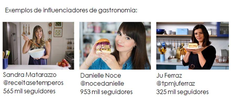 exemplos-influenciadores-gastronomia