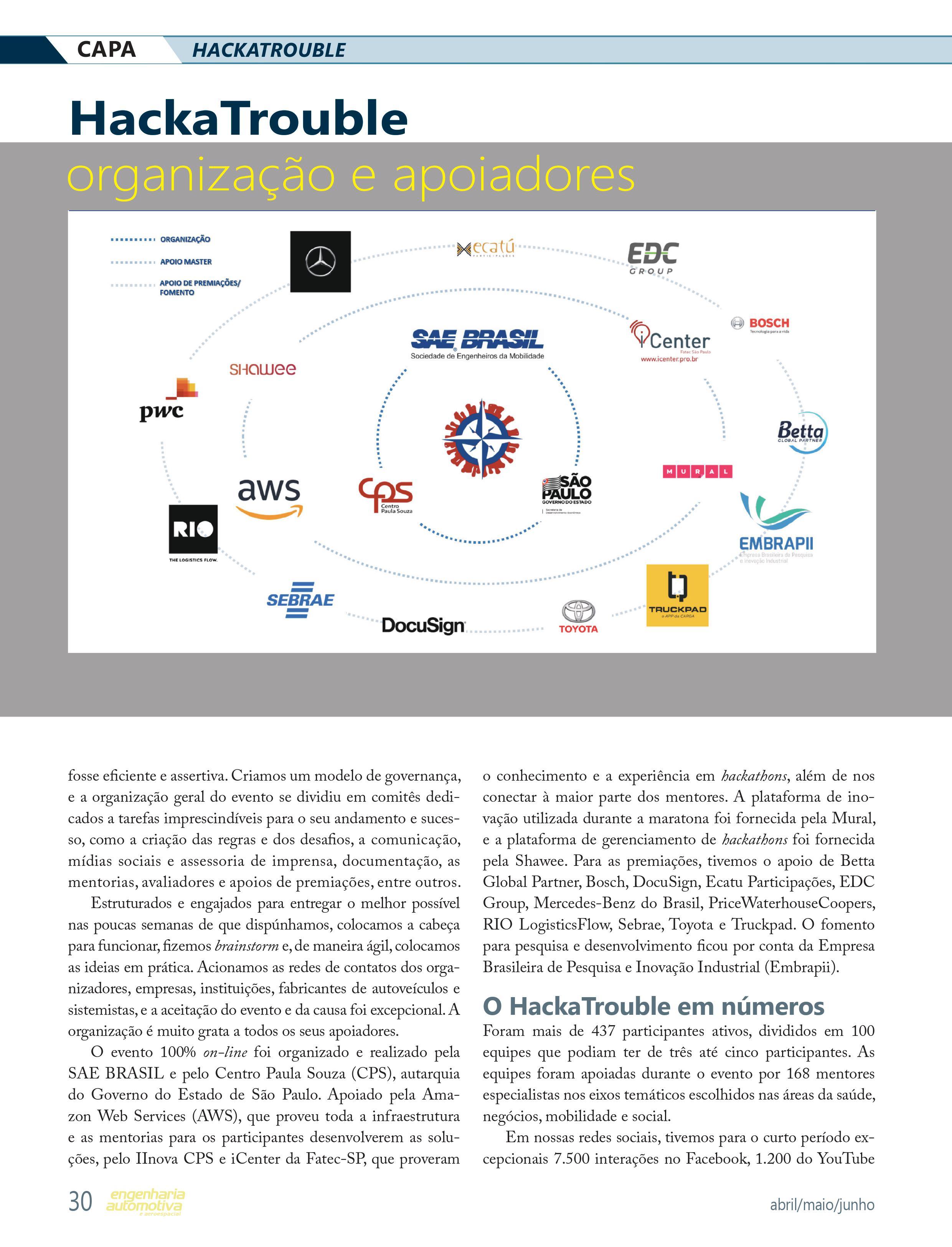 HackaTrouble - Engenharia Automotiva e Aeroespacial