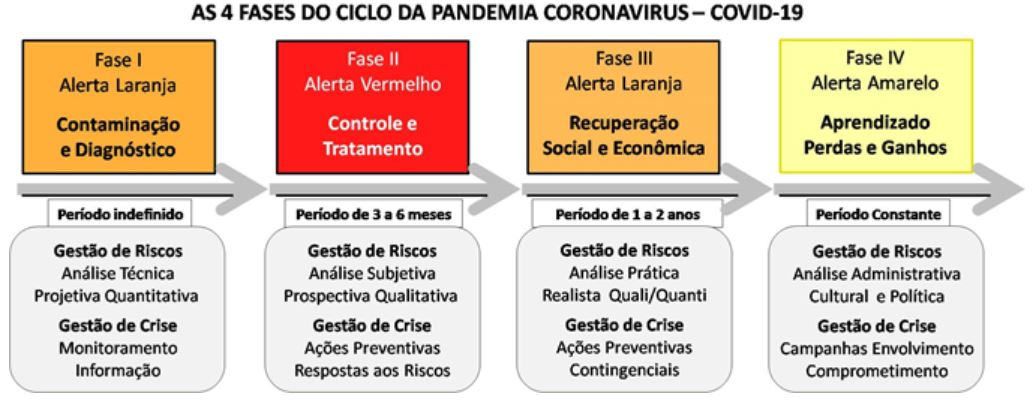 fases-pandemia
