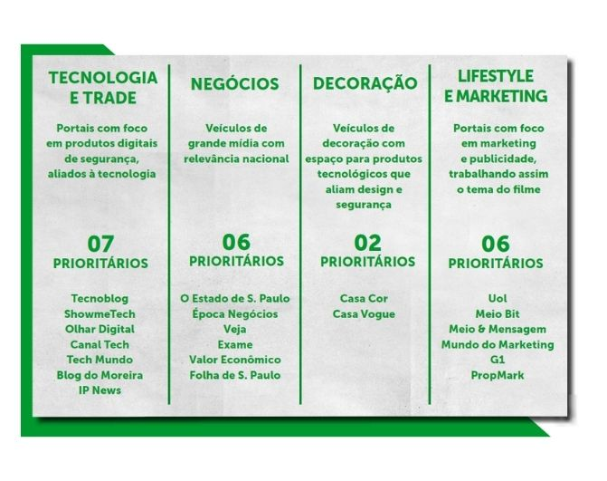 intelbras-case-comunicacao-integrada-estrategia