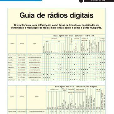 Guia de rádios digitais – RTI