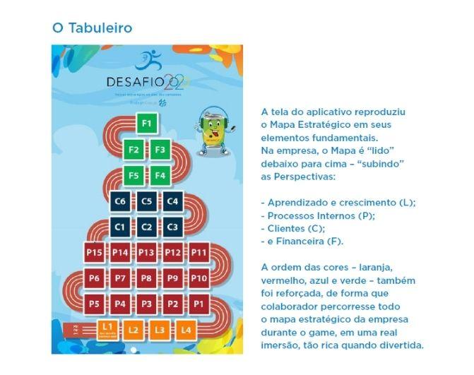 estrategia2-case-comunicacao-interna