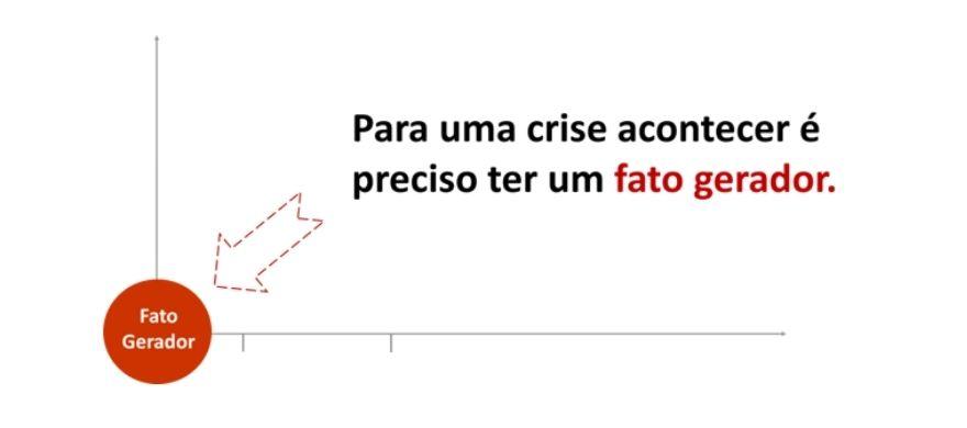 fato-gerador-crise