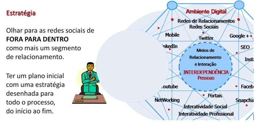 crise-redes-sociais-estrategia