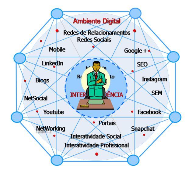 crise-redes-sociais-oportunidades