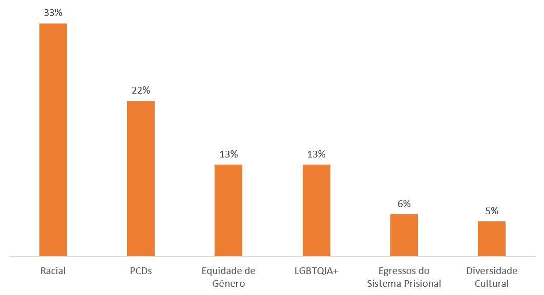 grafico-tendencias-comunicacao-interna-2021