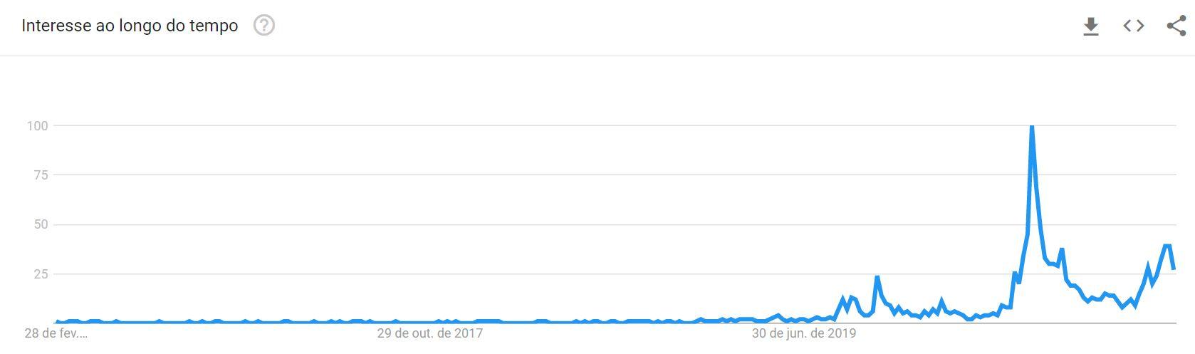 google-cultura-cancelamento