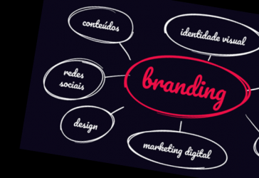 Branding: o que é e como utilizar as estratégias na gestão da sua marca